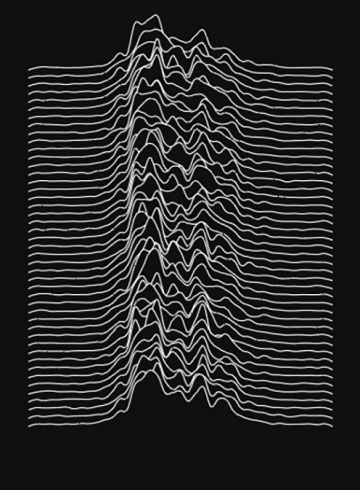 Обложка Joy Division «Unknown Pleasures» и её влияние на моду