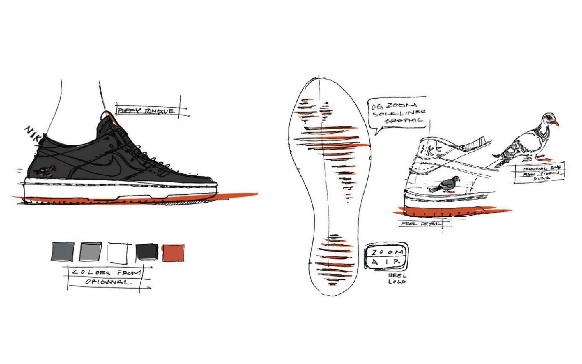 Эскиз Nike Dunk SB Low Staple «NYC Pigeon» — история культовой пары — Молодежный Центр